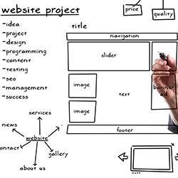 Online DFW Web Services