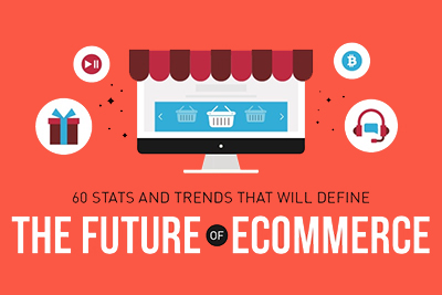 60 Stats and Trends that Will Define the Future of ECommerce https://DFWWebsiteDesigners.com